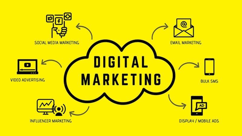 Digital MArketng