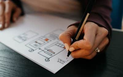 What is the best way to construct a consulting business plan?