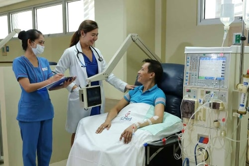 Business Plan for a Dialysis Center